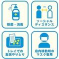【取り組み】除菌・消毒液の設置/入店人数や席間隔の調整/お会計時のコイントレイの利用/仕切り板の設置