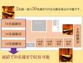 本店の2階にゆったりとした和風の完全個室を準備いたしております。2ー50名まで対応いたしております。