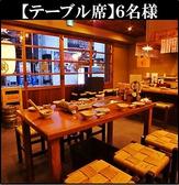 .【6名テーブル×3】