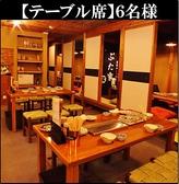 ..【6名テーブル×3】