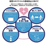 いろはにほへと 横浜西口店のおすすめポイント1