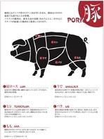 豚【PORK】