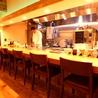 家のキッチン.のおすすめポイント1