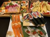 ぎふ初寿司 高島屋前店のおすすめ料理3