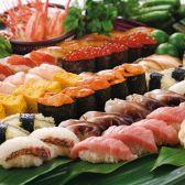 魚がし日本一 東急港北店の詳細