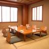 浅草 魚料理 遠州屋のおすすめポイント3