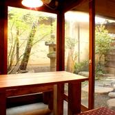 京都酒場 AKAMARU 赤まるの雰囲気2