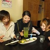 日比谷鳥こまち 松戸五香店のおすすめ料理2