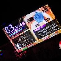 カラオケ付きパーティーが¥2,500~と最安♪