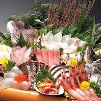 魚が食べたいと思ったら