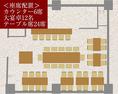 貸切は25名~40名で受け付けております。JR野田駅から徒歩1分の駅近!人数やご予算等、ご対応させて頂きますのでお気軽にご相談下さい。