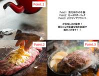 部位、肉質、温度まで計算された焼き