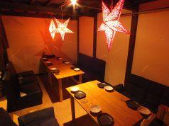 居酒屋 わや 札幌のおすすめポイント1