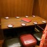 個室居酒屋 絆家 KIZUNAYAのおすすめポイント2