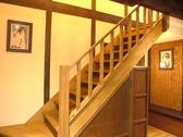 古き良き町屋のお座敷への階段