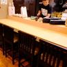長町酒場 まゆだまのおすすめポイント2