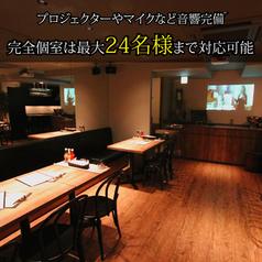 手づかみダイニング ワイルドフィンガーズ WILD FINGERS 札幌 南5条の雰囲気1