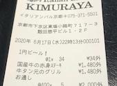 Italian Bar KIMURAYA 京都駅前のおすすめレポート画像1