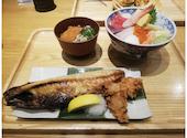 ふらり寿司 名古屋駅はなれのおすすめレポート画像1